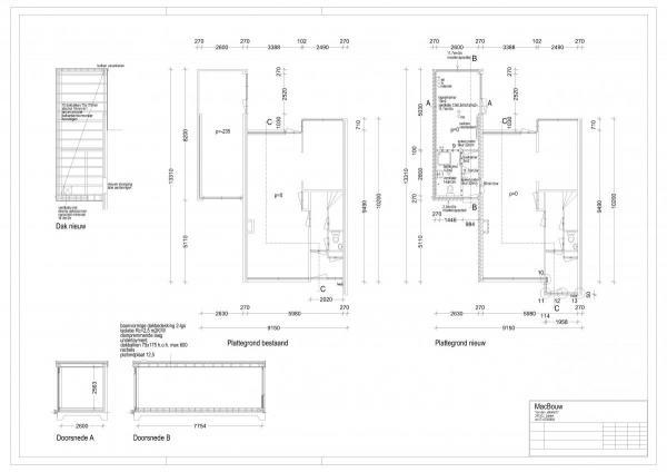 bouwvergunning-macbouw-e_(1)