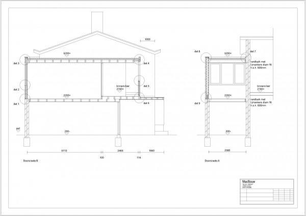 bouwvergunning-macbouw-l_(1)